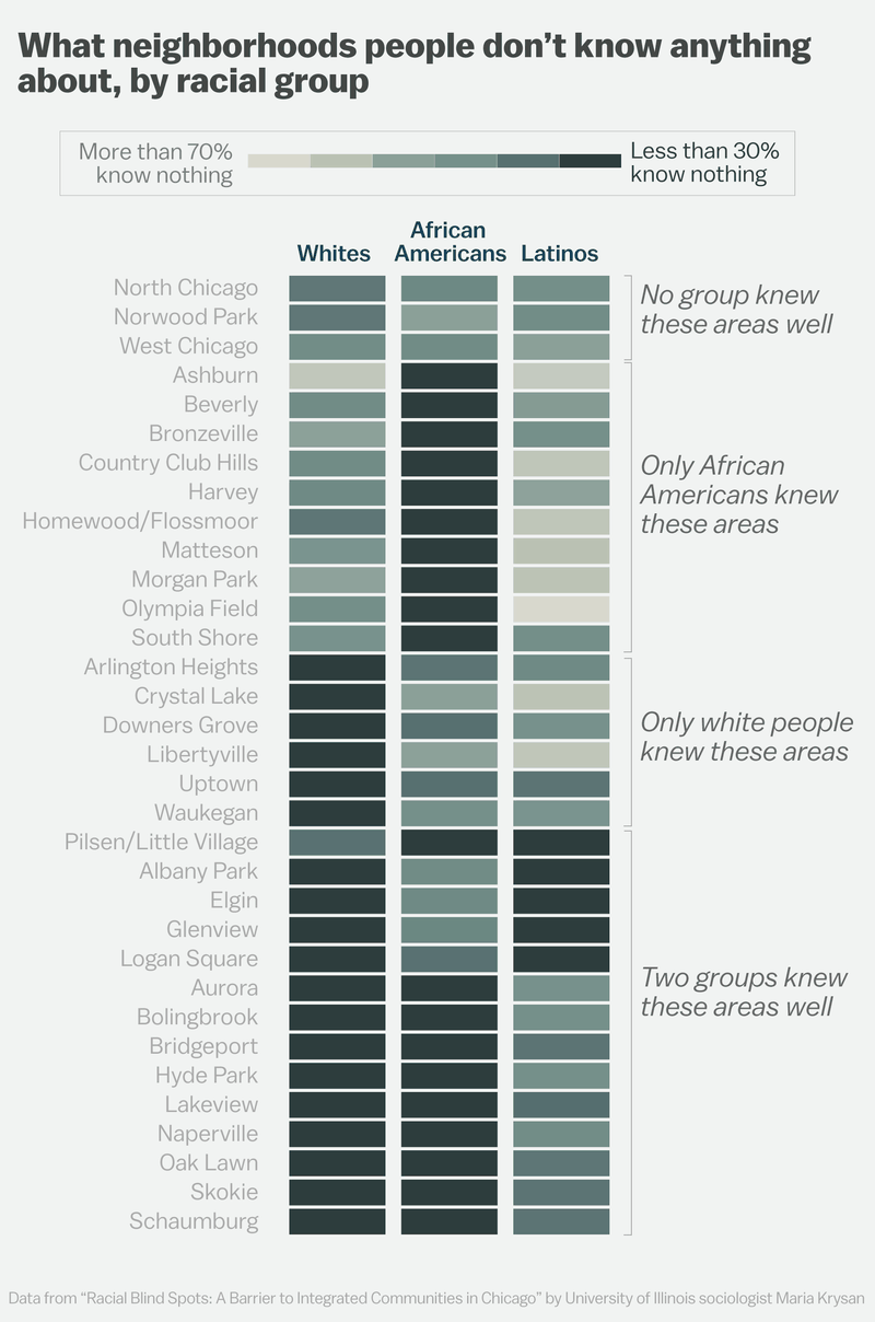 24 White America is quietly self-segregating