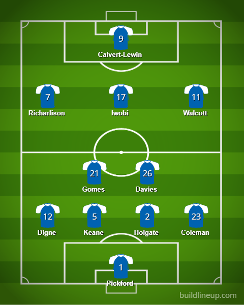 Projected Lineup For Everton Against Tottenham Hotspur Royal Blue Mersey