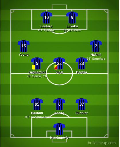 Inter Milan 0 2 Real Madrid Recap Serpents Of Madonnina