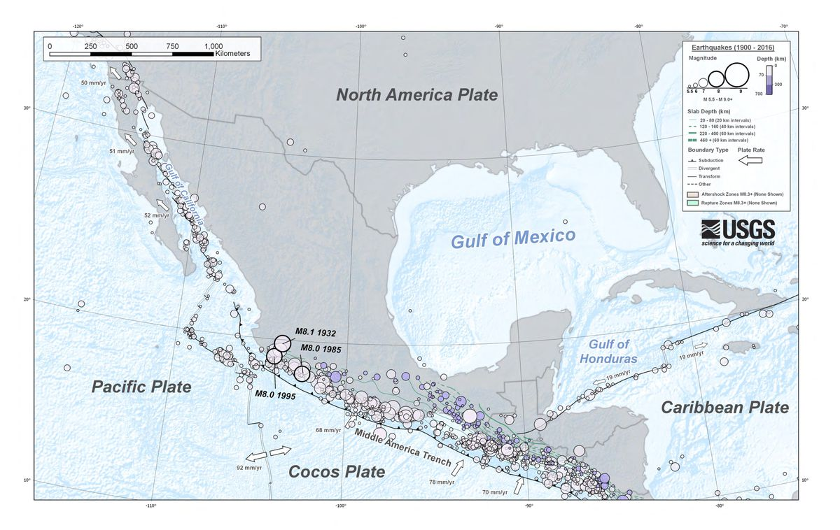Mexico sits at the boundary of three tectonic plates: the Cocos plate, the North American plate, and the Pacific plate.