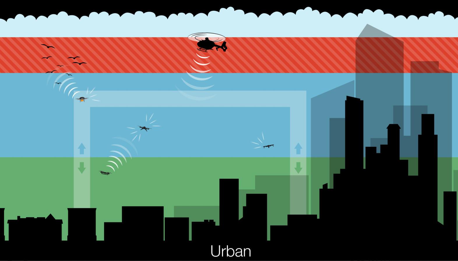 amazon prime air urban chart