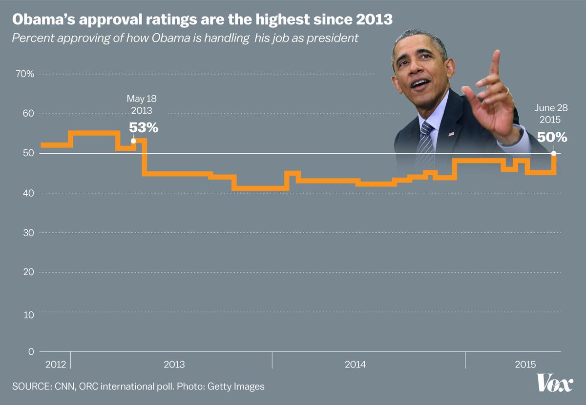 obama_CNN_poll12