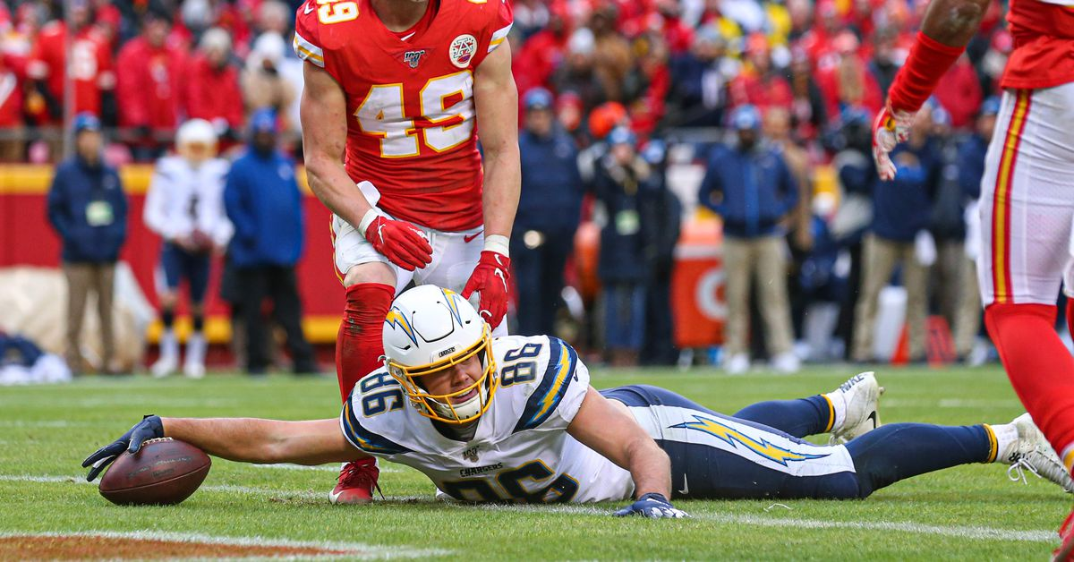 Chargers position Review, Preview, and View: The tight end