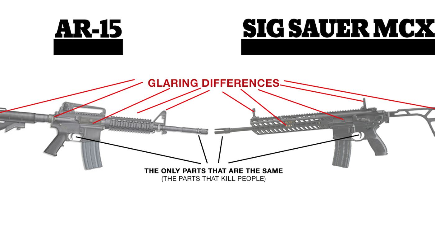 Get Your Facts Straight, Liberal Idiots, There's A Difference Between The AR-15 And The Sig Sauer MCX Guns - Funny Or Die