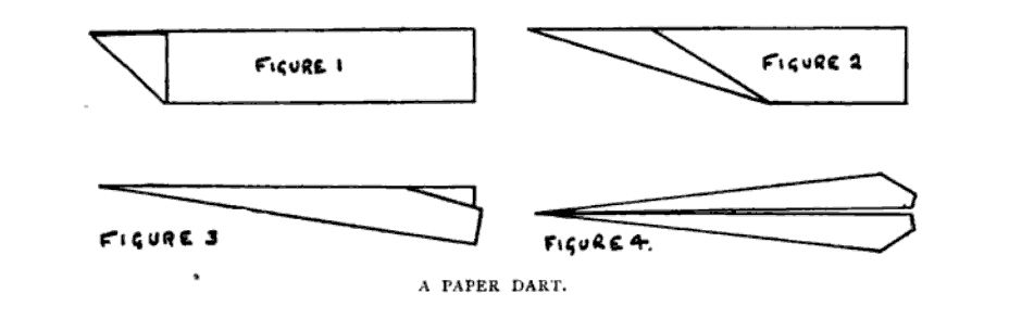 A paper dart diagram from 1900.