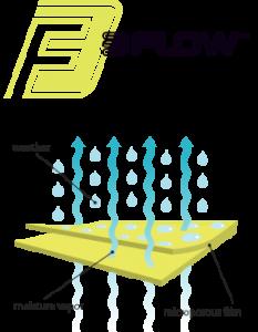 O2 technology
