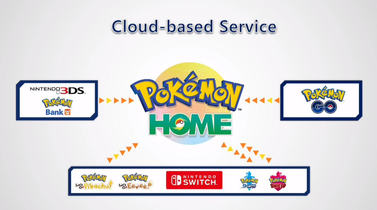 Image result for Pokemon Home App