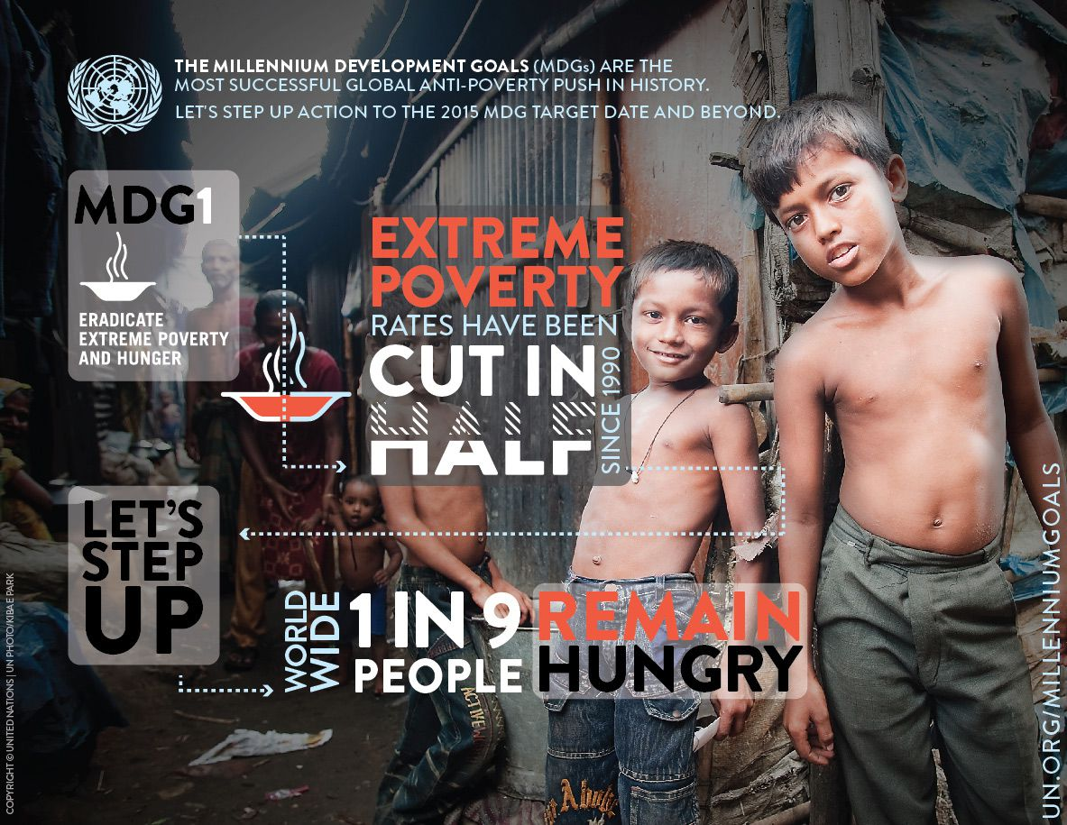 This UN Millennium Development Goals infographic shows the dramatic decline in percentage of people living under extreme poverty.