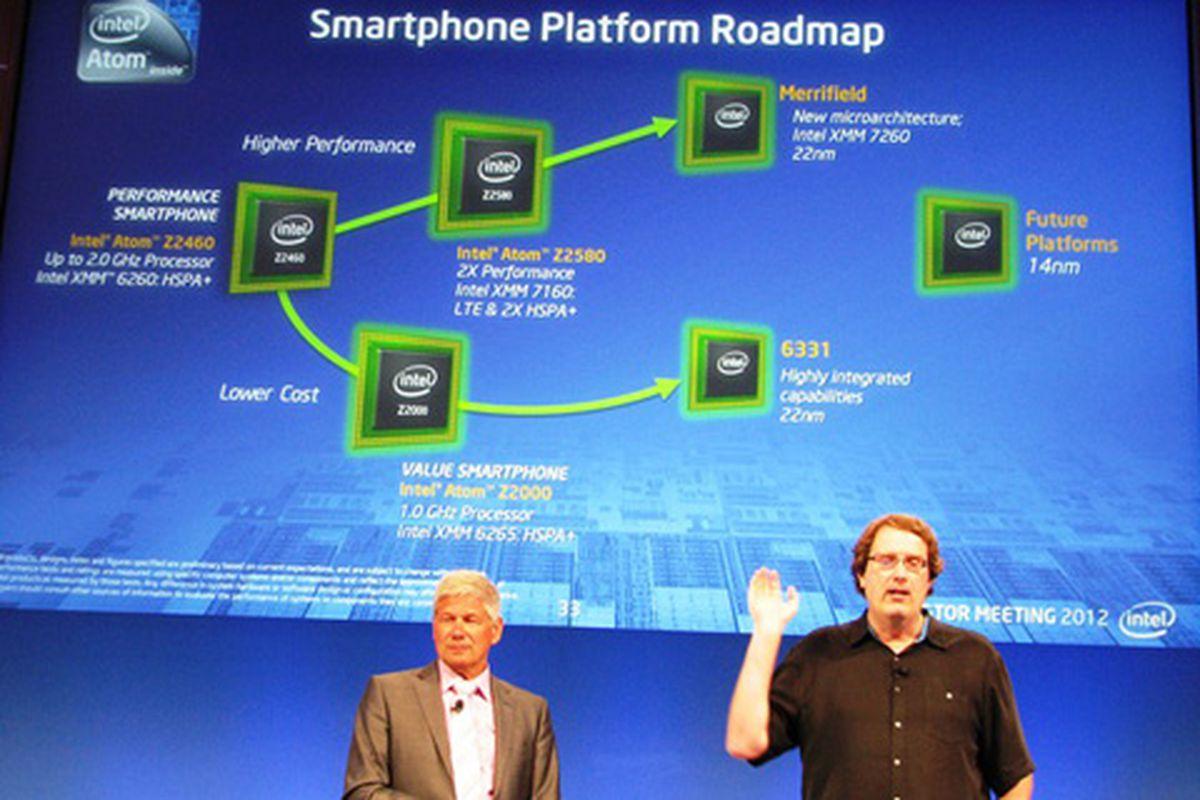 Intel Roadmap Merrifield