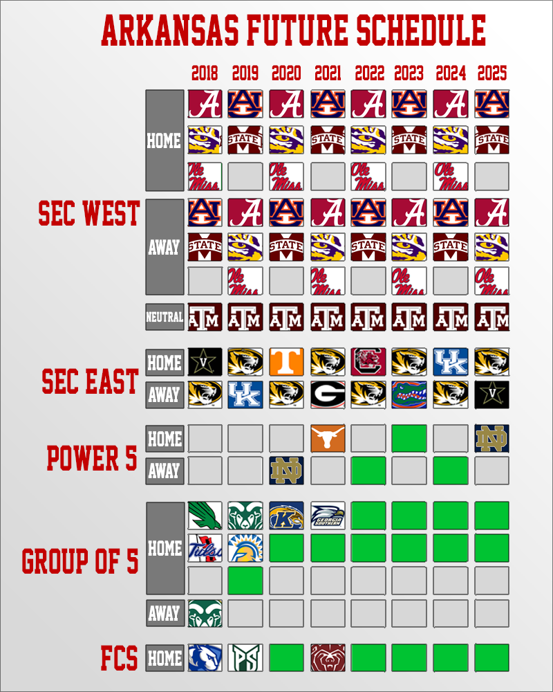2020 Razorback Football Schedule Mapping Out Arkansas' Football Schedule Until 2025   Arkansas Fight