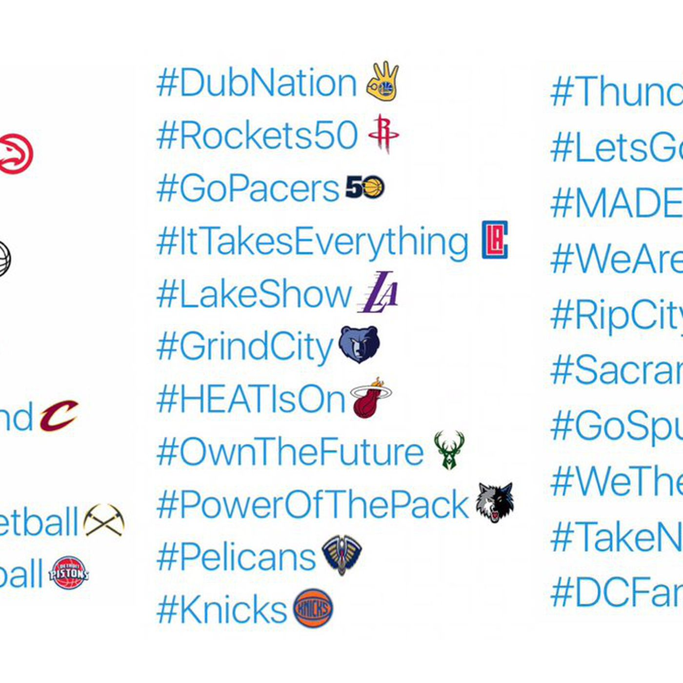 Ranking All 30 Nba Teams New Twitter Hashtags And Emojis