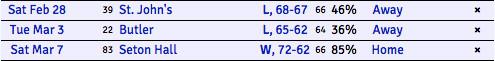 Hoyas KenPom last 3 games