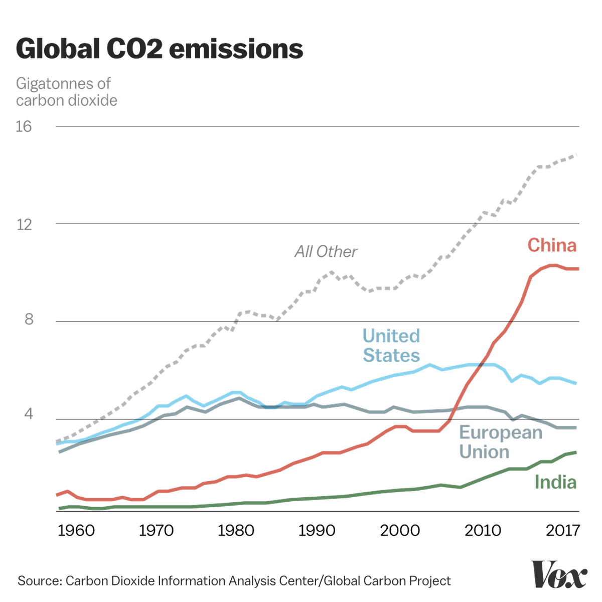 climate contributors
