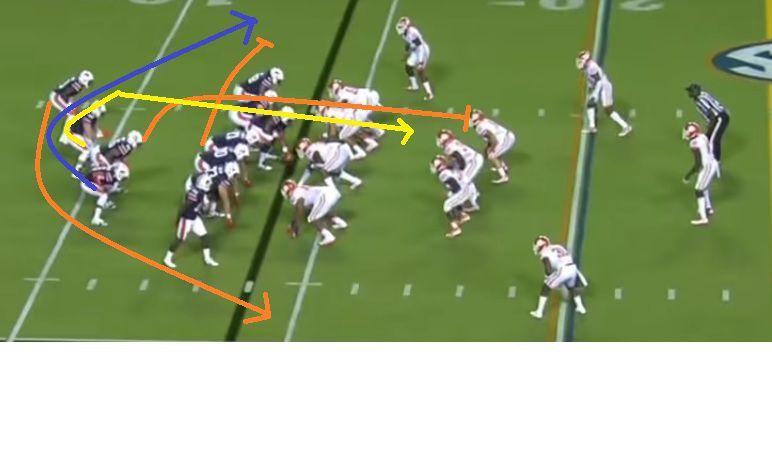 Auburn Play 1