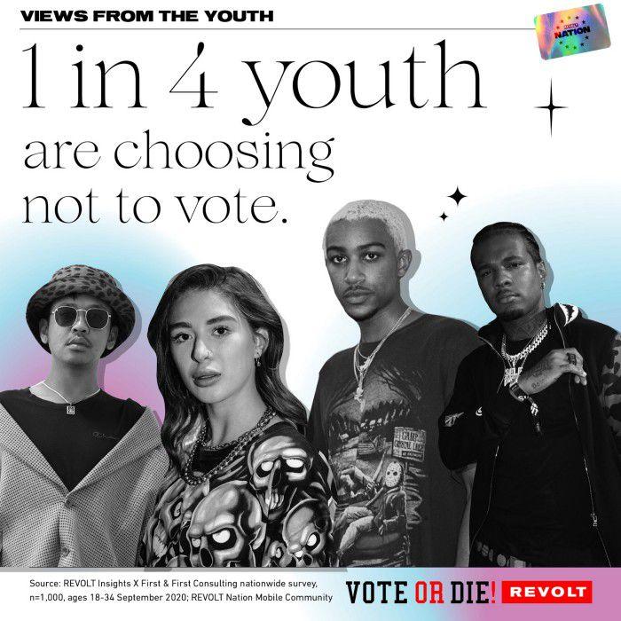 Gen Z: Vote or Die