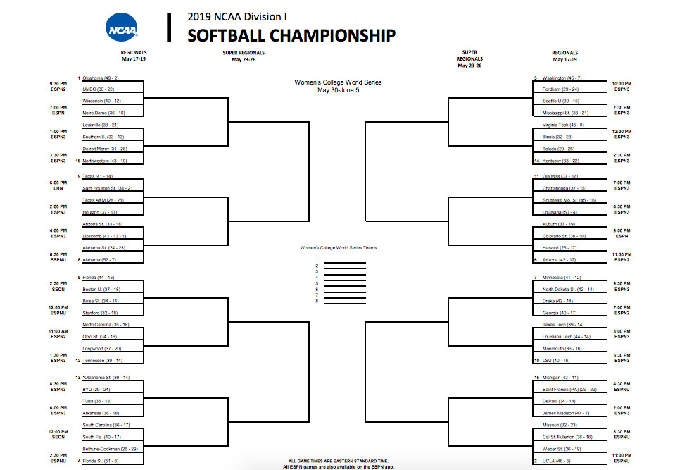 2019 NCAA Softball Tournament: Bracket, times, TV schedule - Team