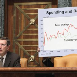 FILE - In this Jan. 27, 2011, file photo Senate Budget Committee Chairman Kent Conrad, D-N.D., presides at the Capitol Hill hearing on the Budget and Economic Outlook: Fiscal Years 2011-2021 in Washington. Republicans now controlling the House promised Thursday, Feb. 3, 2011, to slash domestic agencies' budgets by almost 20 percent for the coming year. Republicans won't get everything they want. Democrats are in charge of the White House and the Senate, and even House Republicans may have second thoughts when the magnitude of the cuts sinks in.