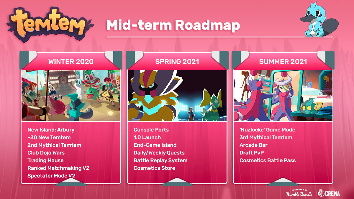 A pink graphic shows off the Temtem future plans from Winter 2020 until Spring 2021