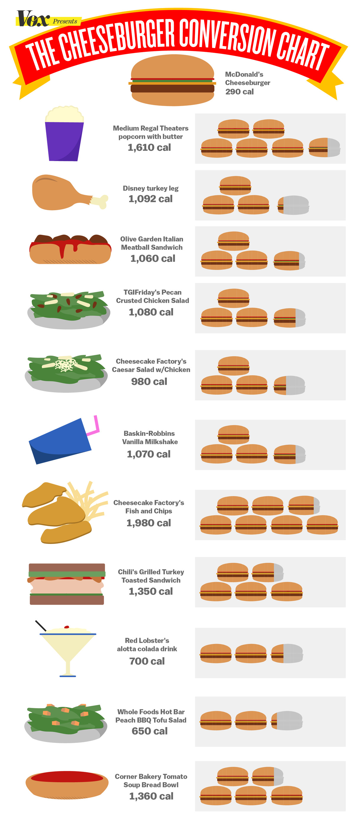 Calories In Halloween Candy Fun Size Treats: 11 Surprising Foods With Way More Calories Than A McDonald
