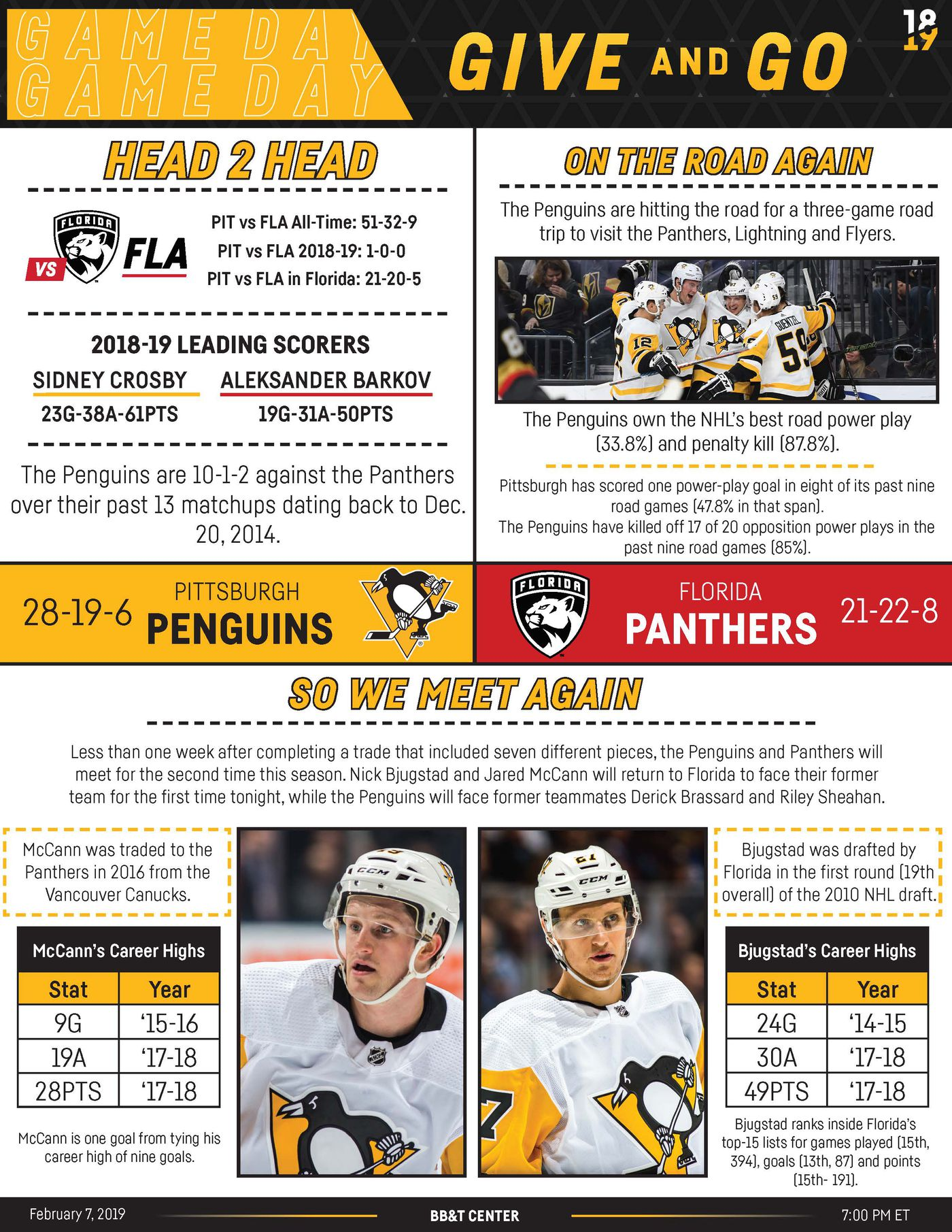 Pittsburgh Penguins Florida Panthers 2 7 2019 Lines Preview How