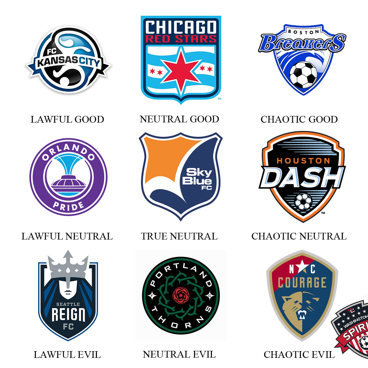 Freeform Friday Nwsl Teams And Their Alignments The Bent Musket
