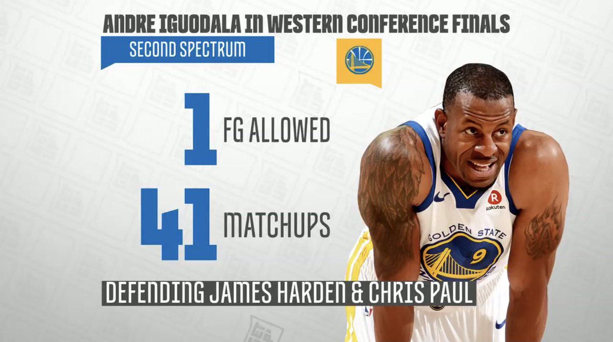 bf2577157eea Stats of Iguodala s erasure of the Rockets backcourt in the 2018 WCF before  his injury ESPN Second Spectrum