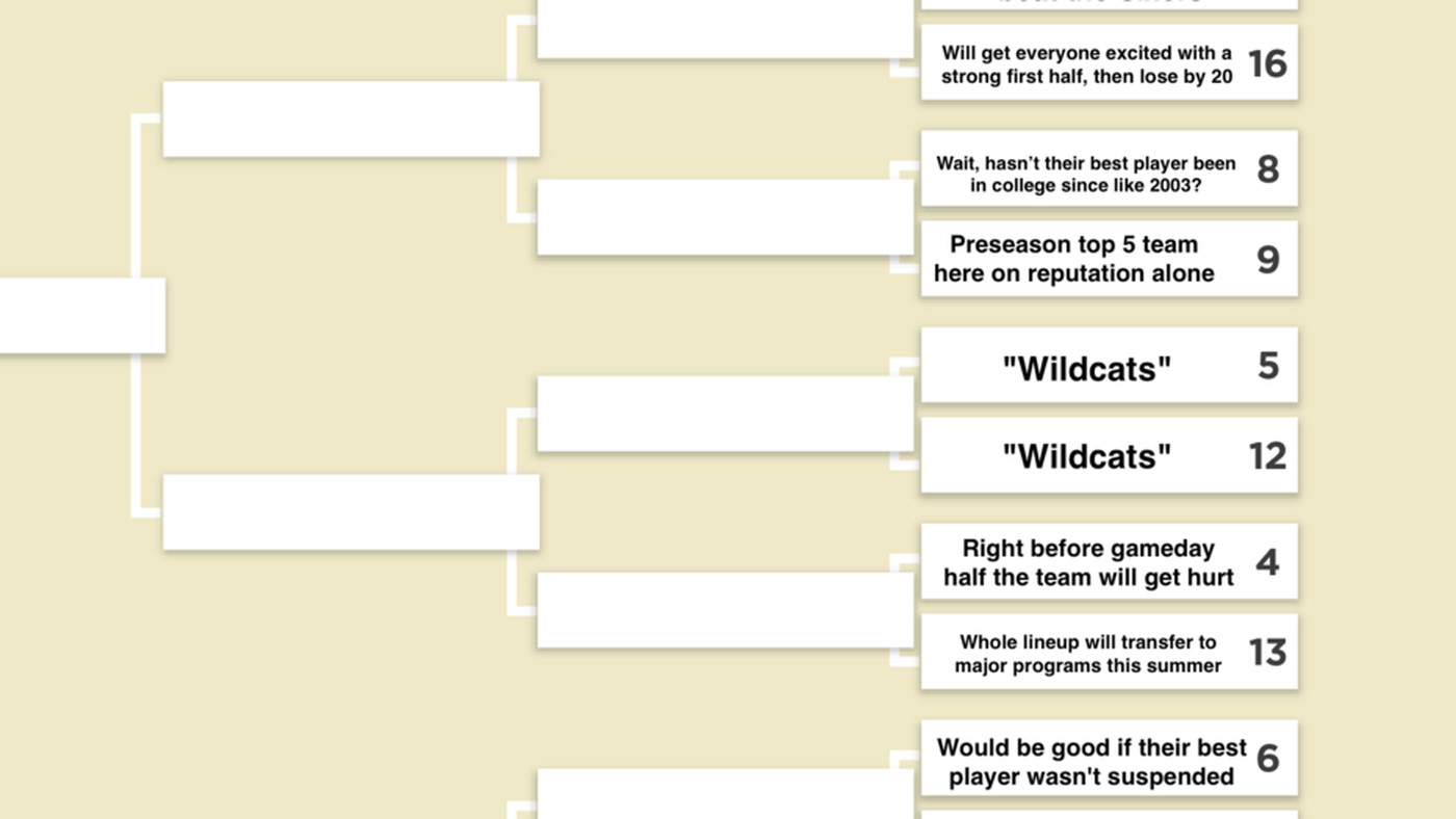 The 64 teams you find in every NCAA Tournament bracket
