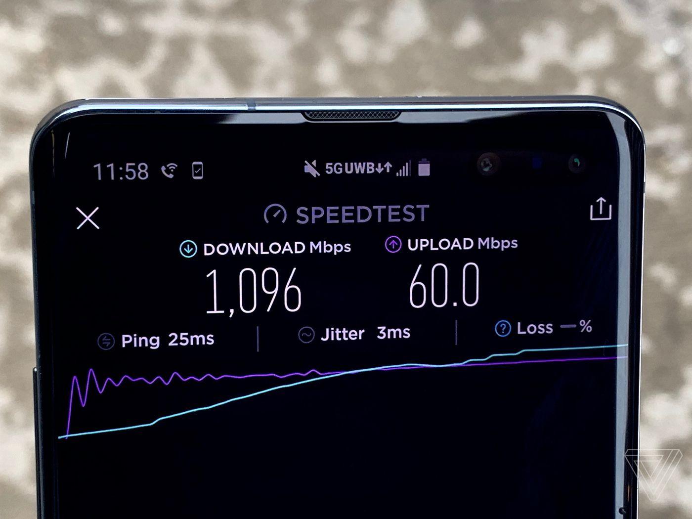 Verizon's 5g network is now hitting gigabit download speeds the.