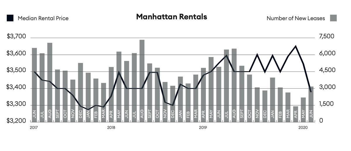 Manhattan_Rentals.png