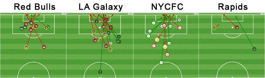 Courtesy of OPTA MLS
