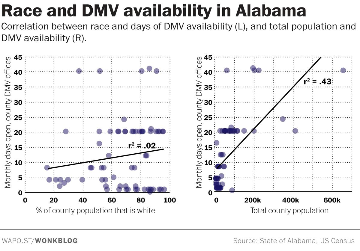 alabama drivers license points check