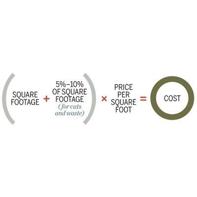 Hardwood Flooring Cost Calculation