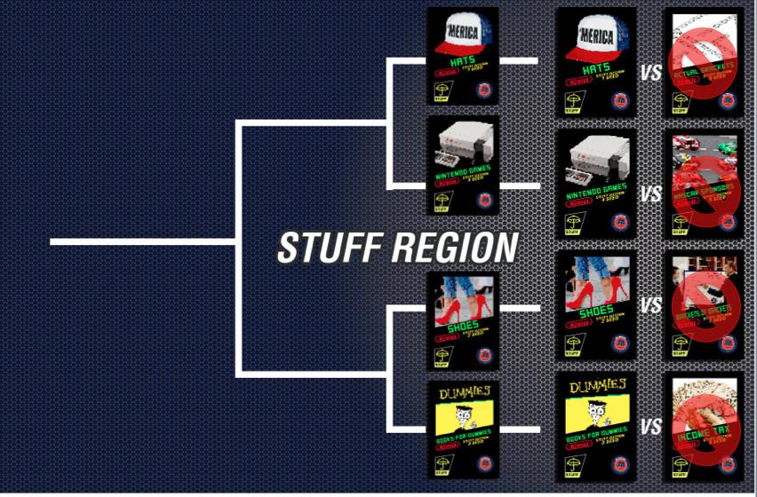 STUFF Region Round 2