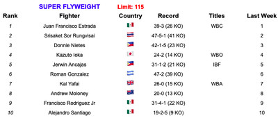 115 7219 - Rankings (July 2, 2019): Andrade, Charlo stand firm at 160