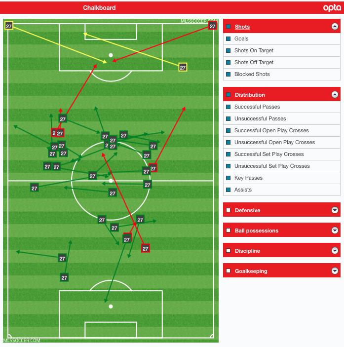2nd Half vs. Alianza