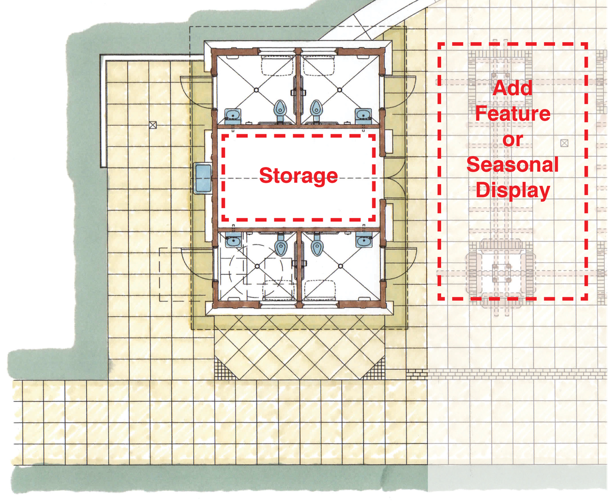 A building design showing four single-entry restrooms of equal size, each with a sink and a toilet. A placeholder to the right recommends adding a feature or seasonal display next to the building.