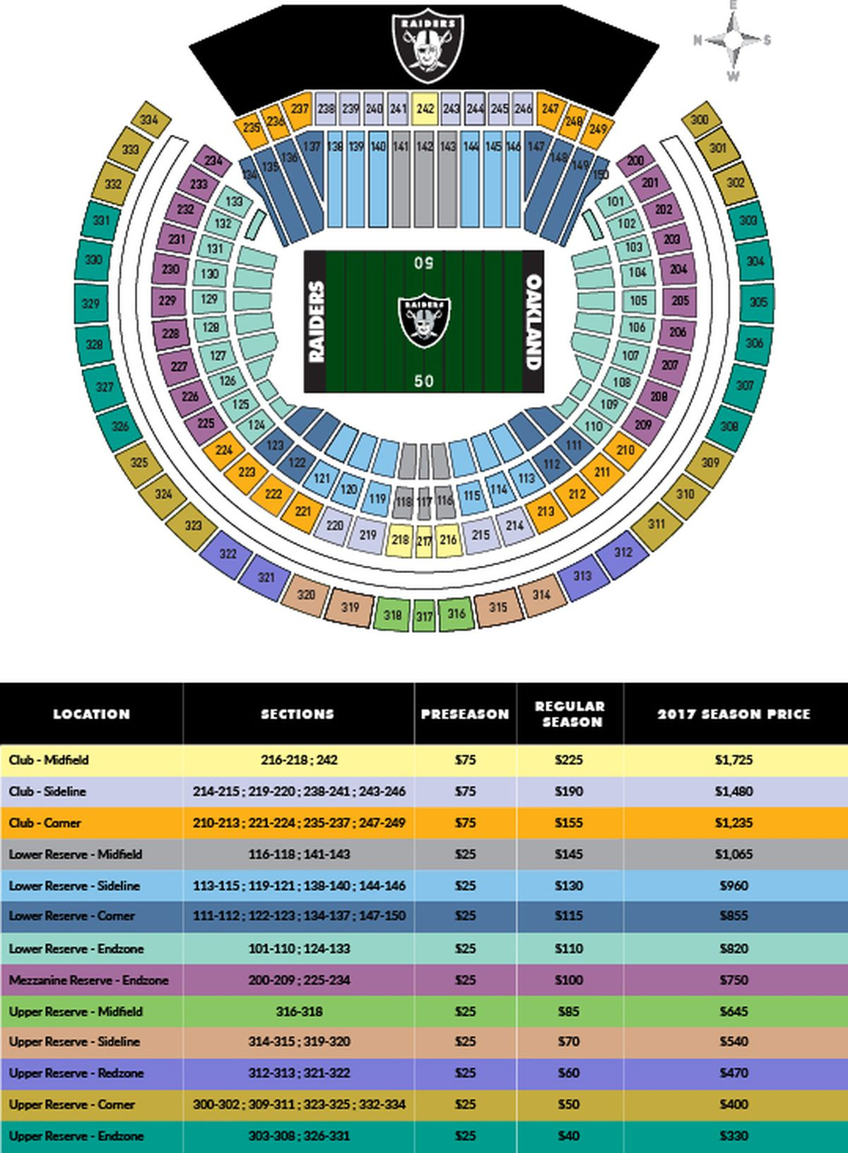 Raiders 2017 ticket prices
