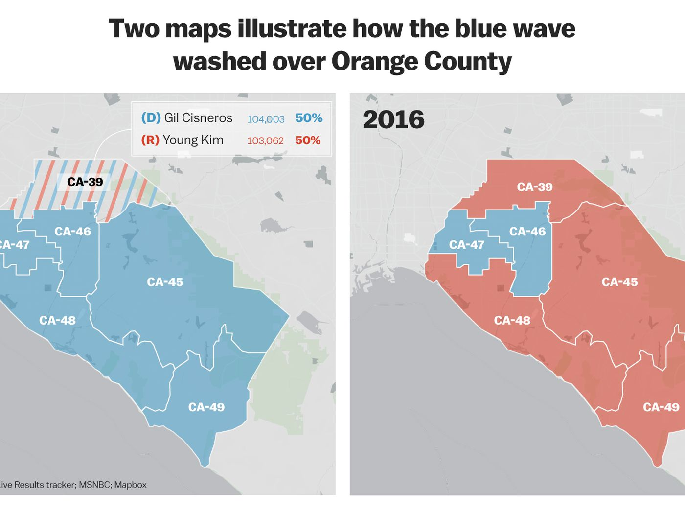 Picture of: Maps Blue Wave Wipes Away Republicans In Orange County Vox
