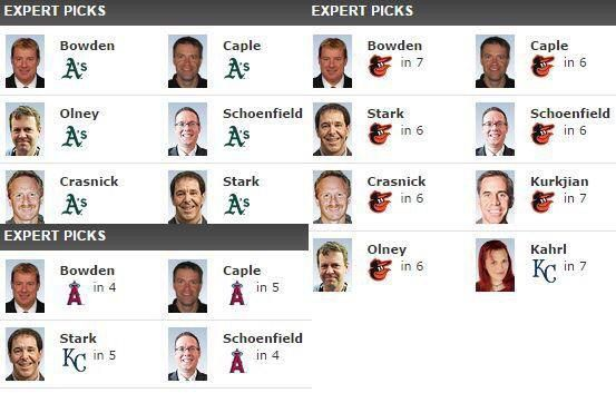 ESPN Expert Projections