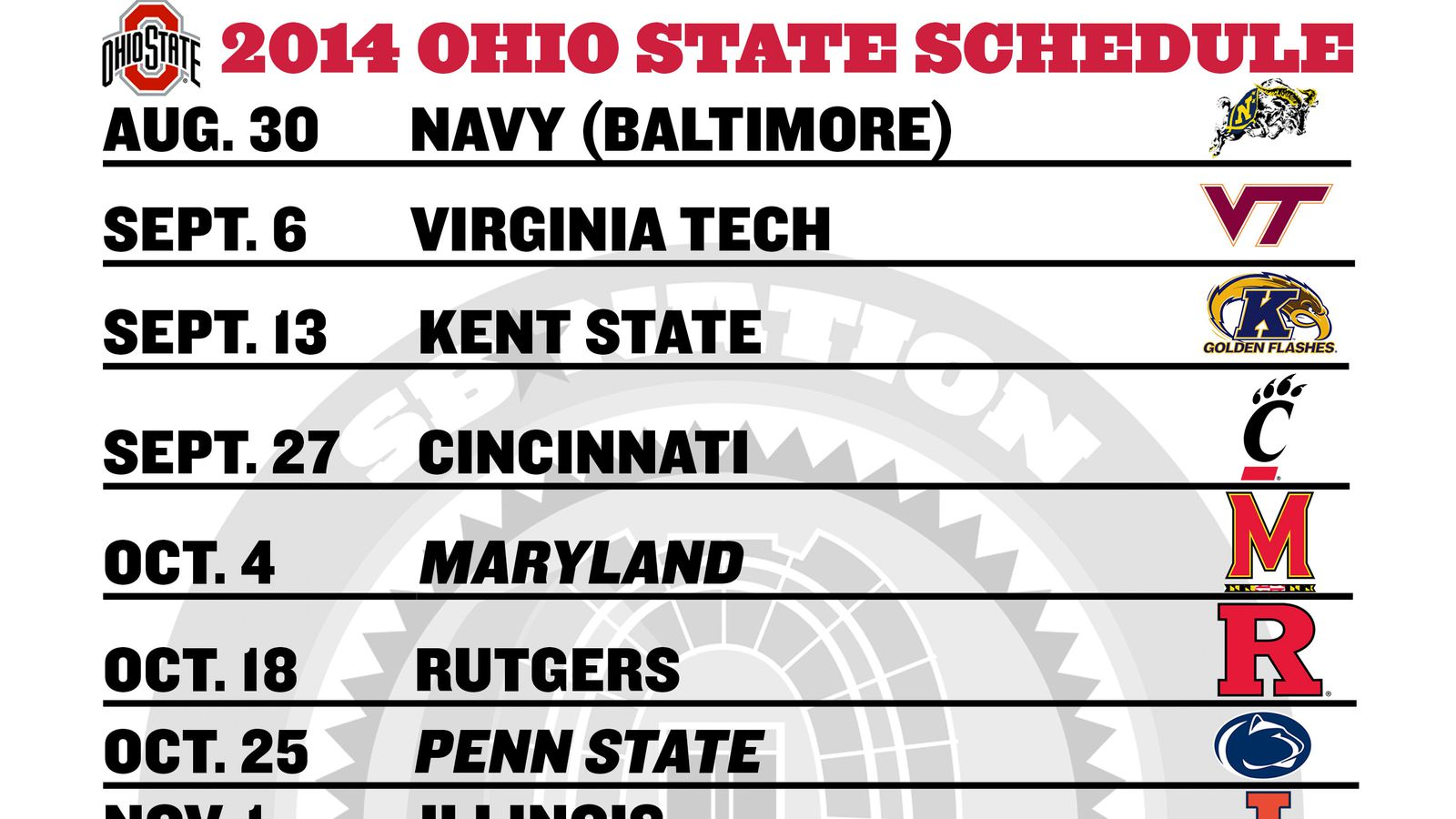 Here is a ranking of the games from easiest to most difficult on the Ohio State Buckeyes football schedule in 2018