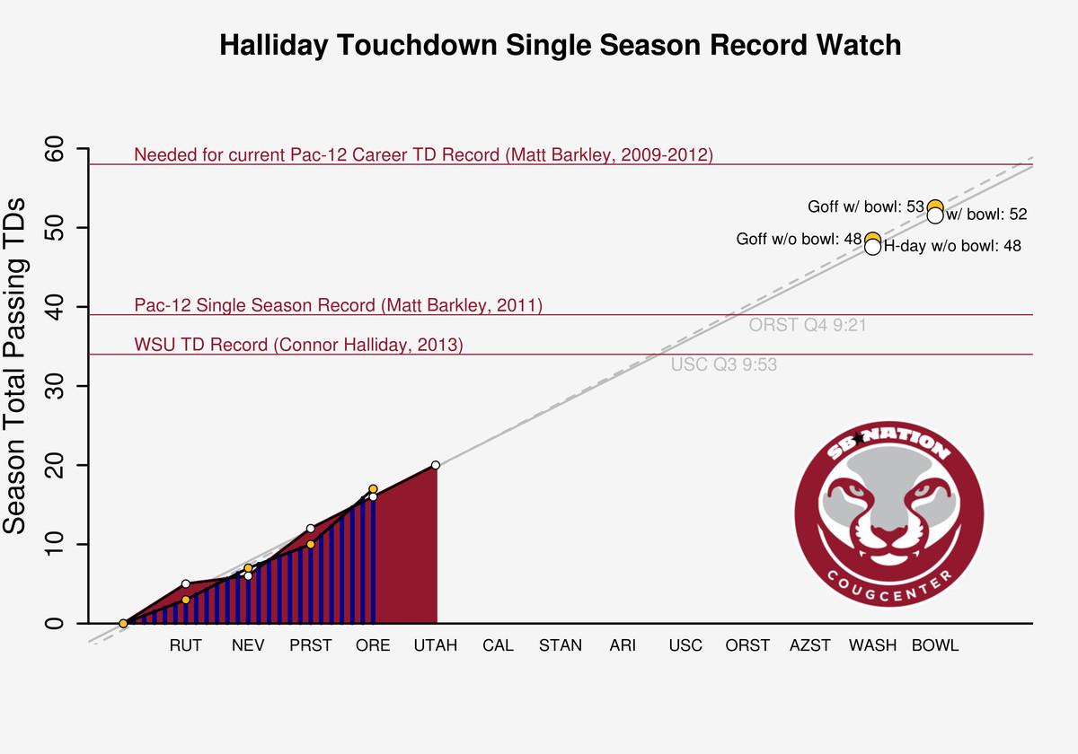 Halliday Graphs 2014-10-04