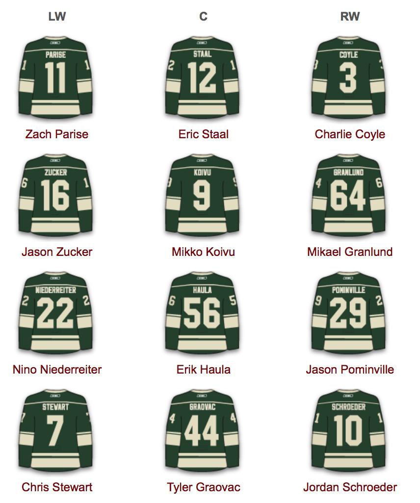 Wild v NJD lineups