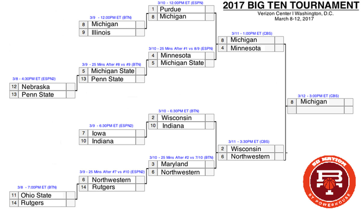 2020 Big Ten Tournament Bracket, Time, TV, Preview, Picks ...
