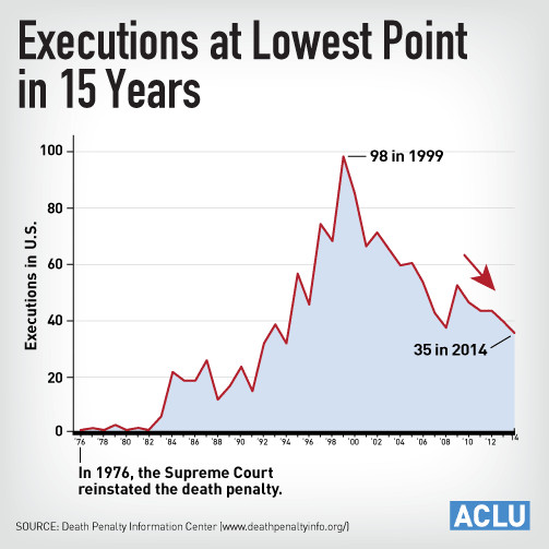 average cost of capital punishment
