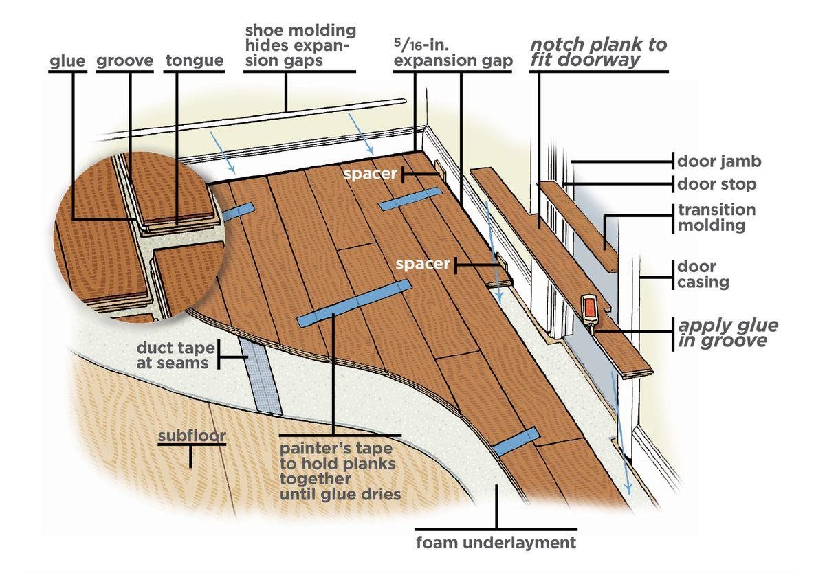 Floating Hardwood Floor Parts Diagram