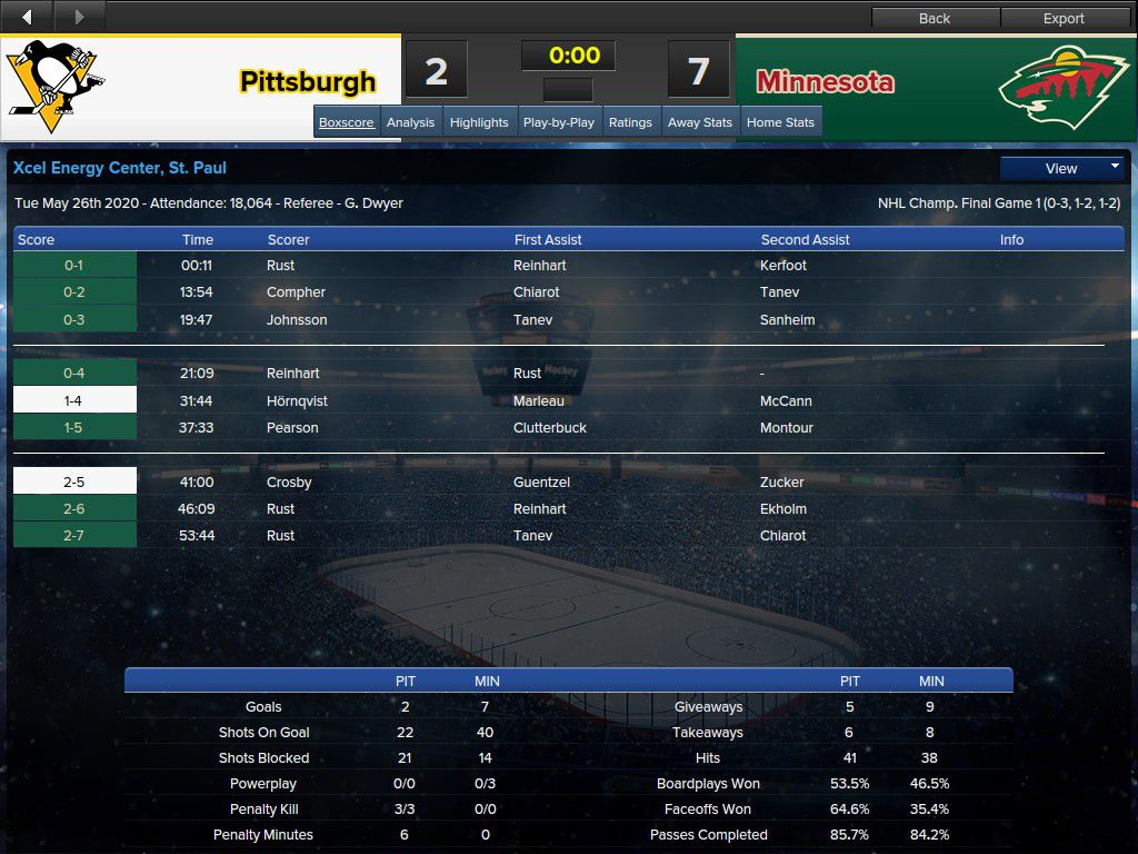 Always a good time to have your biggest blowout win in the playoffs in the first game of the Stanley Cup Final.