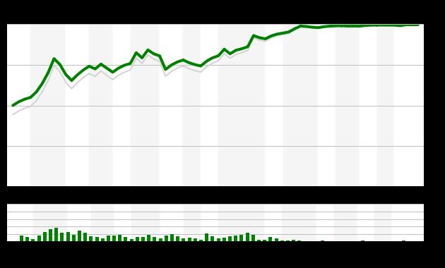 Game 65 Chart 2015