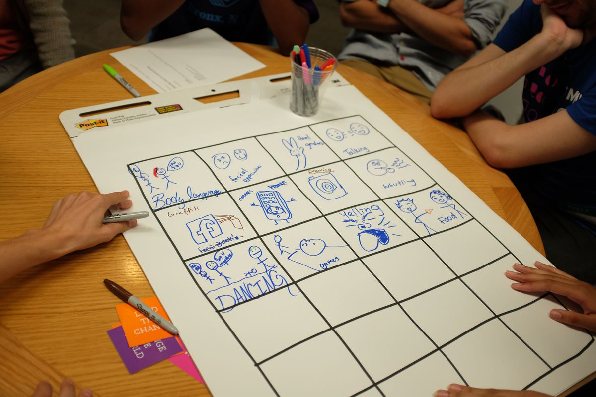 One group's grid of sketches when asked to draw ways to communicate without technology.