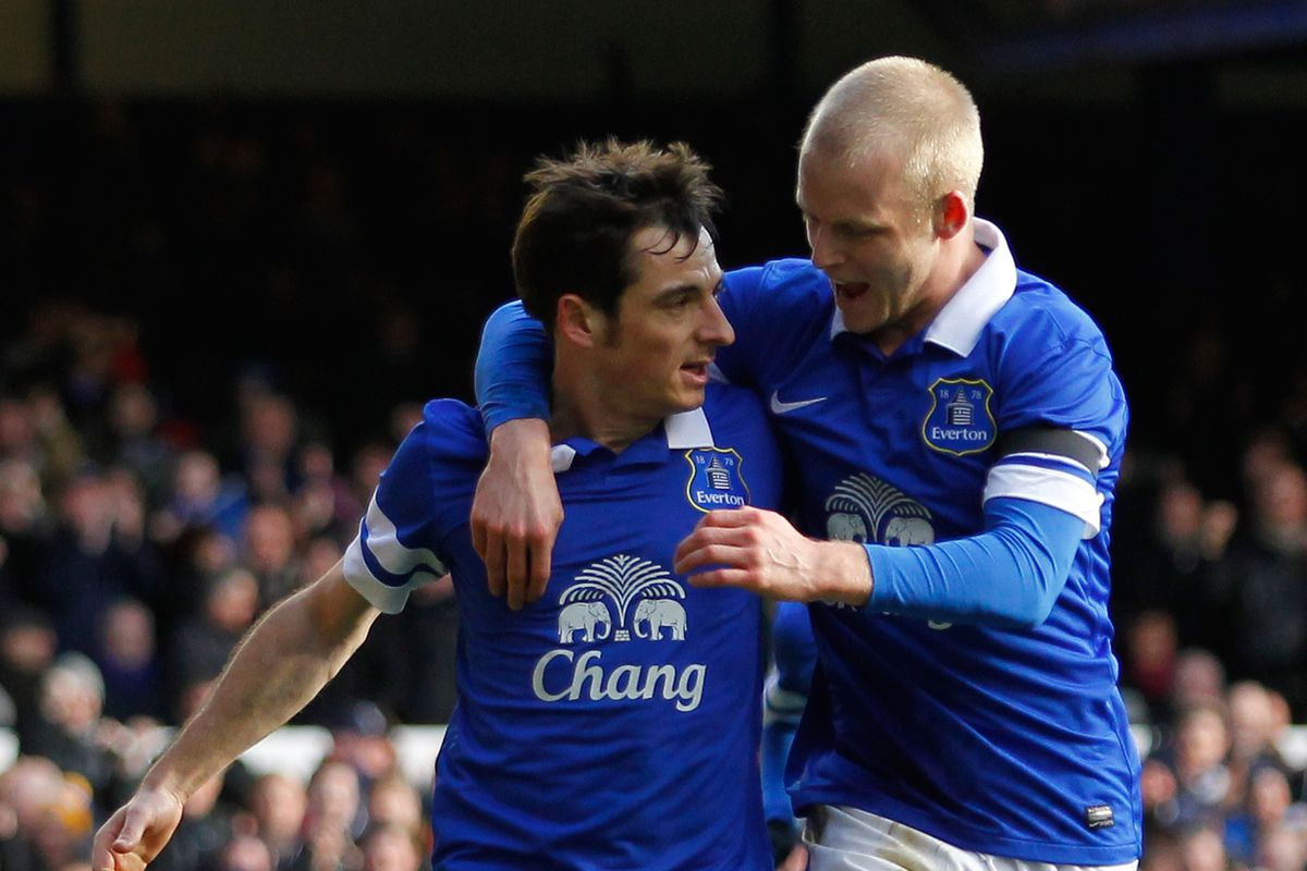 Naismith and Baines make the telling contribution ensuring a sixth round tie away to Arsenal