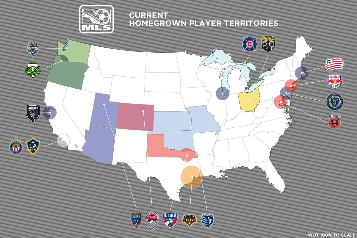 Current Homegrown Player Territories